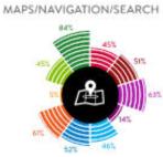 Nielsen_Maps